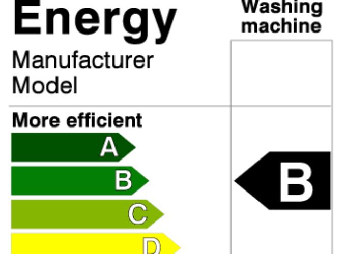 Danas je svetski dan energetske efikasnosti