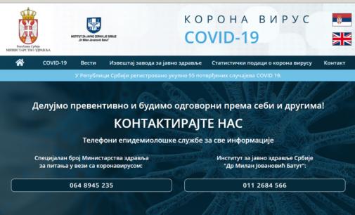 U Srbiji registrovano ukupno 55 potvrđenih slučajeva COVID 19.