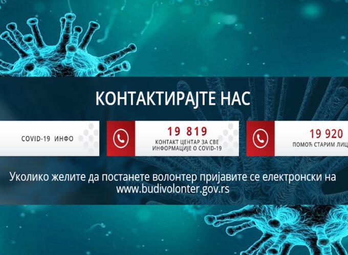 INFORMACIJE O KORONA VIRUSU – 15.10.2020.
